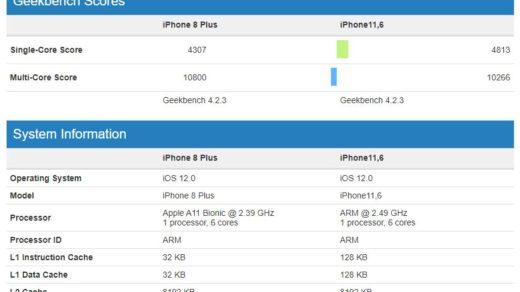 iPhone XS wolniejszy