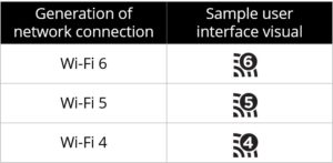łączności WiFi