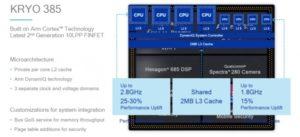 Snapdragon 8150