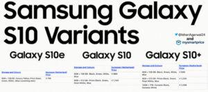 ceny Galaxy S10