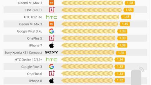 promieniowania smartfonów.